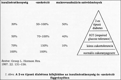 tüdőgyulladás kezelése magas vérnyomás esetén magas vérnyomás anekdoták